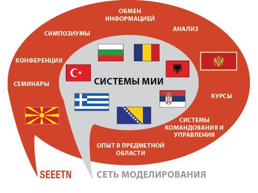 Источник: Центр изучения передового опыта в области урегулирования кризисов и ликвидации последствий стихийных бедствий