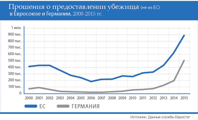 perCon_V7N1_RUS_graph