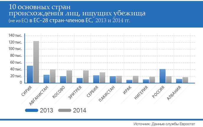 perCon_V7N1_RUS_graph1