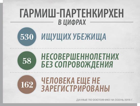 perCon_V7N1_RUS_graph2