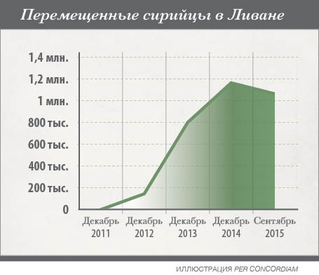 perCon_V7N1_RUS_graph9